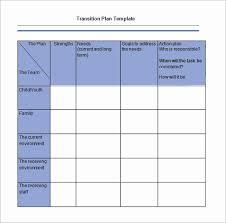 Job Transition Plan Template Wilkesworks