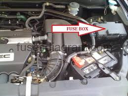 fuse box diagram honda cr v 2002 2006 fuses and relay honda cr v 2002 2006