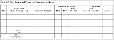 Vehicle Log Book Format Mileage Log Book Template And New Medical Download Ato