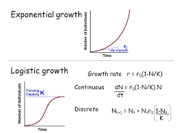 outline for this week potion growth exponential geometric