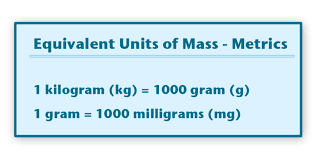 Mg To Grams Chart Metric Units Of Mass And Capacity Ck 12 Foundation