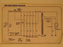 microwave oven block diagram the wiring diagram microwave oven block diagram vidim wiring diagram block diagram