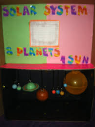 solar system th grade science project used a paper box bought  solar system 4th grade science project used a paper box bought the 3d