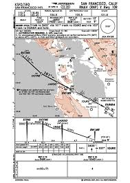 Buy Jeppesen Charts Discover The Advantages Of Genuine Jeppesen Aviation Charts
