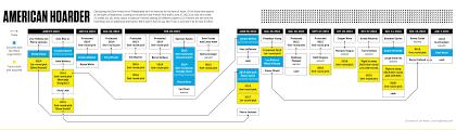 70 Organized 2019 49ers Depth Chart