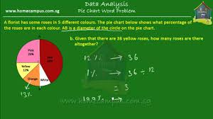 Pie Chart Problems Year 6 Data Analysis Grade 6 With Videos Worksheets Solutions