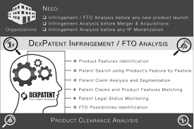 Patent Claim Chart Perform An Infringement Search Claim Chart Patent Related Anything