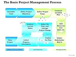 Workflow Template Free Templates In Java Program Project
