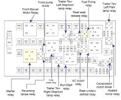 lincoln navigator fuse box for trusted wiring diagram 2003 lincoln navigator interior fuse box diagram for 2001 hyundai genesis fuse box lincoln navigator fuse box for