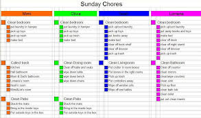 chore chart template for teenagers chore charts for teens week chores including step by step