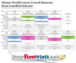 Animal Kingdom Rivers Of Light Dining Package Disney World Lower Crowd Itinerary Disney Vacation