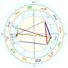 Lucy Lawless Birth Chart Lawless Lucy Astro Databank