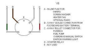 4 pin ignition switch circuit diagram i will give an example 4 4 Wire Ignition Switch Diagram 4 wire ignition switch diagram my wiring diagrams do not show terminal numbers for this lock 4 wire ignition switch diagram jeep jk