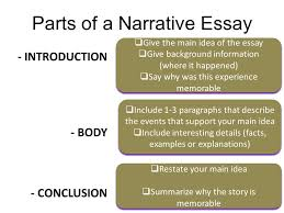 writing a narrative essay ppt video online 3 introduction body conclusion