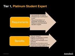 tier 1 platinumstudent expert