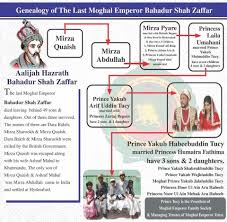 Mughal Empire Timeline Chart