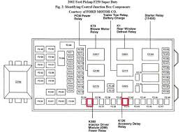 ford f fuse box layout wiring diagrams online