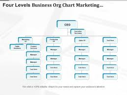 Sample Project Organization Chart Four Levels Business Org Chart Marketing Production And