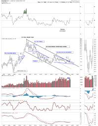 Wednesday Report What About Silver Kitco News