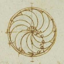 Leonardo da vinci was a legendary florentine painter, polymath, sculptor, architect and musician. Perpetual Motion Machines Leonardo Da Vinci S Inventions Da Vinci Inventions Leonardo Da Vinci Da Vinci Drawings