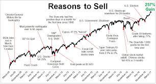 14 Valid Stock Market Wall Chart