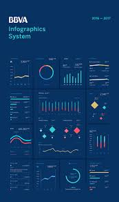 Bbva Infographic System On Behance Infographic Dashboard