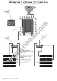 directv wiring diagram whole home dvr sample wiring diagram sample dvr wiring diagram directv wiring diagram whole home dvr collection wiring a swm16 with 8 dvrs no deca