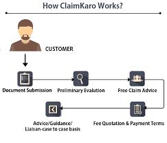 Life Insurance Claims Process Flow Chart Home Claimkaro