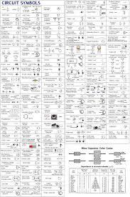 Proper Standard Wiring Diagram Symbols Hydraulic Schematic