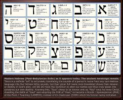 Hebrew Letter Meanings Chart By Sum1good Deviantart Com On