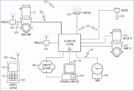grundfos pump timer wiring diagram wiring diagram for you • grundfos 230v wiring diagrams wiring diagram data rh 4 6 5 reisen fuer meister de grundfos circulation pump manual grundfos pump schematic