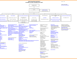 excel flow chart new flow chart template excel best templates microsoft excel 2003