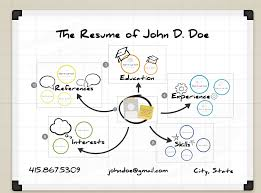 Prezi Resume Template Create An Online Popular Prezi Resume Examples Free Career Resume 1