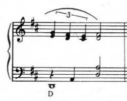 It is usually placed on the note head side in order to avoid crossing over note stems. What Does An Arc Mean Above The Notes In A Piano Sheet Music How Do I Play It Music Practice Theory Stack Exchange