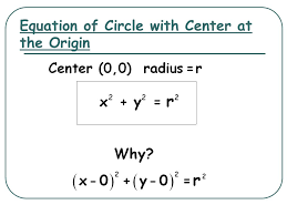 3 equation of circle with center at the origin