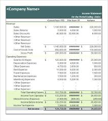Know Your Company Or Personal Balance Sheet Format Example