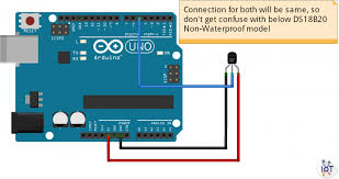 how to use ds18b20 water proof temperature sensor arduino project hub ds18b20 temparature sensor iotboys com 1024x542 lqdcdeudhb