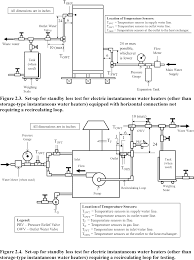 Industrial Water Heater Electric Federal Register Energy Conservation Program For Certain