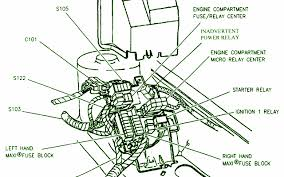 car wiring diagram page  1997 cadillac sls right under hood fuse box diagram