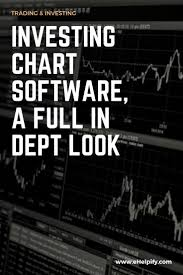 A Look At The Stock Market Chart Software With A Detailed