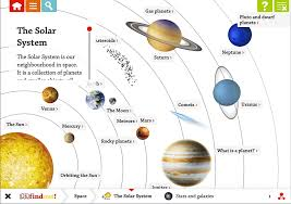likewise Solar System Questions and Answers Worksheet   Turtle Diary moreover  in addition Learning Unit  The Universe and the Solar System  First Year likewise Crater  Ryan   Earth Science as well  moreover Ch  7 glencoe worksheets additionally CSE  et Module  Teacher's Page moreover  furthermore Solar System   Worksheet   Education also . on solar system worksheets science answer key