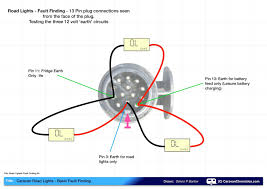 testing trailer plug wiring electrical drawing wiring diagram \u2022 Trailer Wiring Kit diagram 7 pin trailer wiring tester 7 prong trailer plug wiring rh parsplus co test trailer wiring harness multimeter truck trailer wiring tester