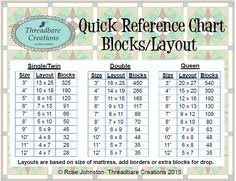 This handy chart provides you with the suggested quilt sizes for ... & My third Quick Reference Chart is a guide for calculating the number of  blocks required to achieve the ideal size for the three most popular. Adamdwight.com