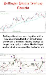 Up To The Minute Stock Charts Bollinger Band Trading When Undertaken Correctly Makes The