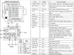 Jeep Yj Wiring Diagrams   Wiring Diagrams Instructions together with 1999 2004 WJ Driver Door Boot Wiring Fix  DIY    JeepForum furthermore Avital 4103LX DBALL2 Installation Write Up   JeepForum in addition  also  together with 2003 Jeep Grand Cherokee Fuse Box   Wire Data Schema • additionally Jeep Zj Wiring Diagram   Free Wiring Diagrams furthermore Jeep Grand Cherokee WJ   Stereo system wiring diagrams also 89 Jeep YJ Wiring Diagram   Wire diagrams of dash cluster furthermore Jeep Cherokee Radio Wiring Diagram – davehaynes me together with Wiring diagram for off road lights  …   Taco   Cars …. on yj wiring diagram wj rc jeep