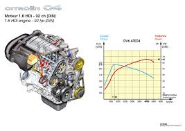 c4 a wide range of advanced technology powerplants