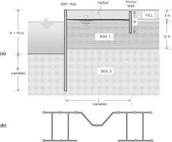 Seismic Analysis Of Tall Anchored Sheet Pile Walls