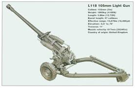 L118 Light Gun Model L118 105mm Light Gun Great Britain