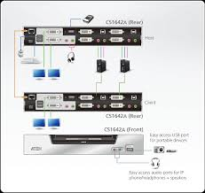 "2 port usb dvi dual link dual display audio kvmpâ""¢ switch cs1642a 2 port usb dvi dual link dual display audio kvmpâ""¢ switch cs1642a aten desktop kvm switches"