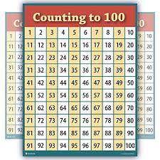 100 Counting Chart Counting To 100 Numbers One Hundred Chart Laminated Teaching Poster Clear Educators Students 15x20